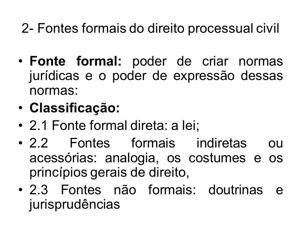 2- Fontes formais do direito processual civil Fonte formal: poder de criar normas jurídicas e o poder de expressão dessas normas: Classificação: 2.1 F