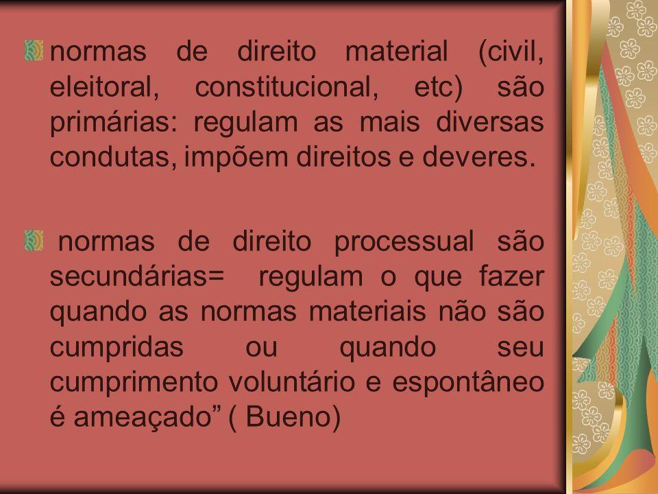 normas de direito material (civil, eleitoral, constitucional, etc) são primárias: regulam as mais diversas condutas, impõem direitos e deveres. normas
