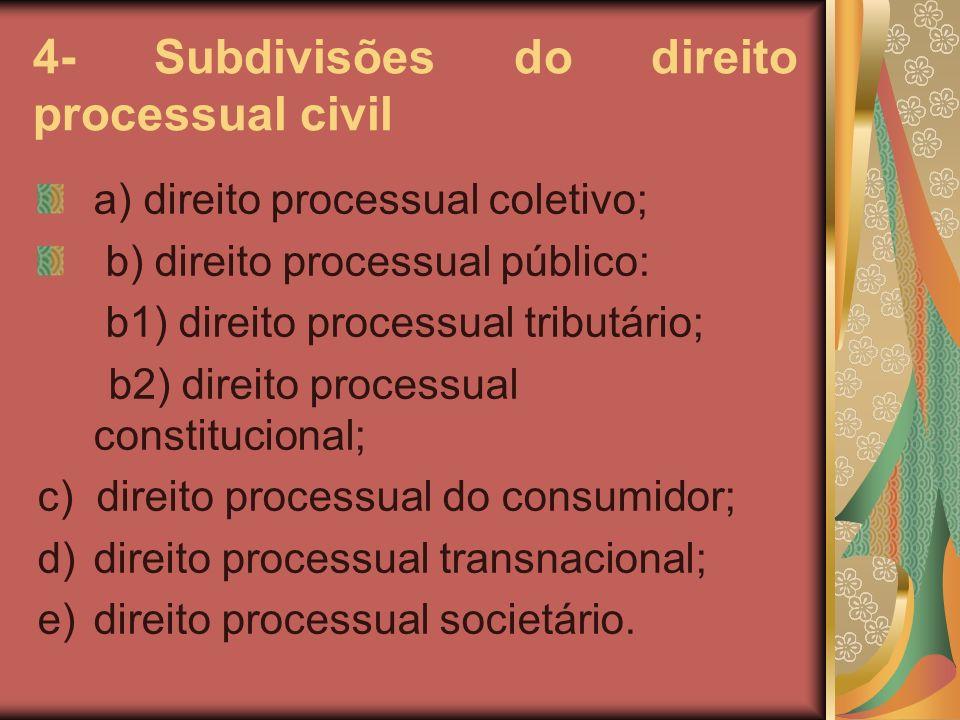 4- Subdivisões do direito processual civil a) direito processual coletivo; b) direito processual público: b1) direito processual tributário; b2) direi