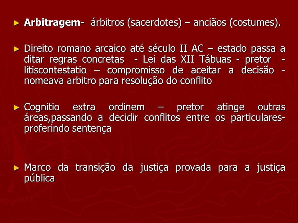 Arbitragem- árbitros (sacerdotes) – anciãos (costumes). Arbitragem- árbitros (sacerdotes) – anciãos (costumes). Direito romano arcaico até século II A