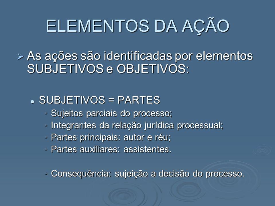 ELEMENTOS DA AÇÃO As ações são identificadas por elementos SUBJETIVOS e OBJETIVOS: As ações são identificadas por elementos SUBJETIVOS e OBJETIVOS: SU