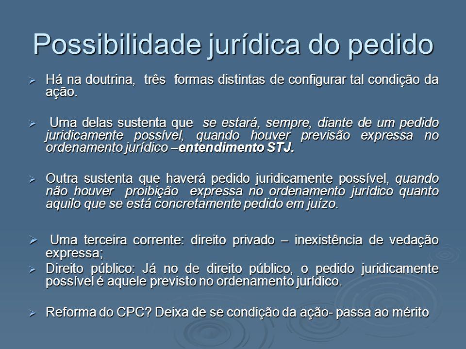 Possibilidade jurídica do pedido Há na doutrina, três formas distintas de configurar tal condição da ação. Há na doutrina, três formas distintas de co