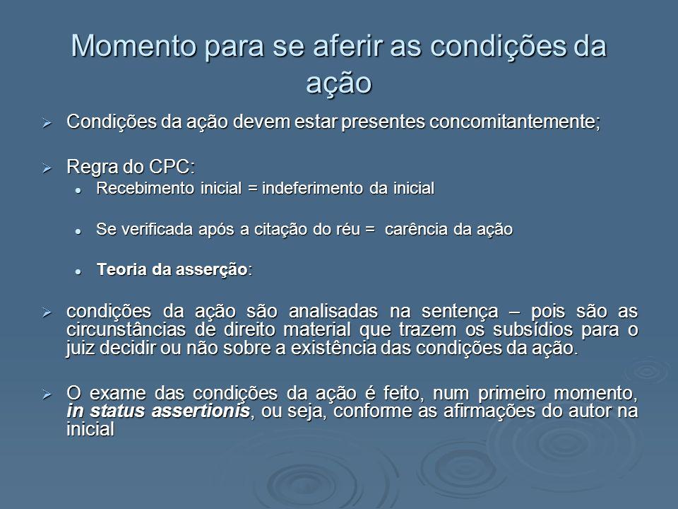 Momento para se aferir as condições da ação Condições da ação devem estar presentes concomitantemente; Condições da ação devem estar presentes concomi