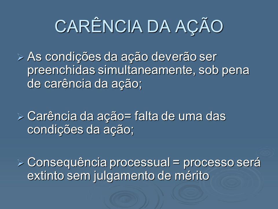 CARÊNCIA DA AÇÃO As condições da ação deverão ser preenchidas simultaneamente, sob pena de carência da ação; As condições da ação deverão ser preenchi