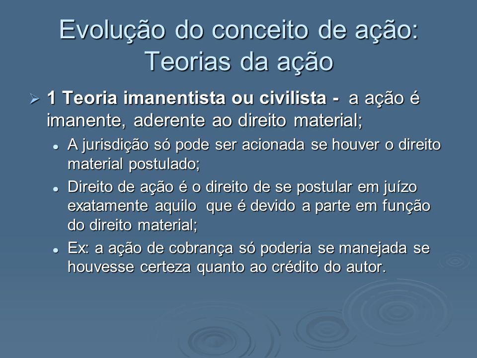 Evolução do conceito de ação: Teorias da ação 1 Teoria imanentista ou civilista - a ação é imanente, aderente ao direito material; 1 Teoria imanentist