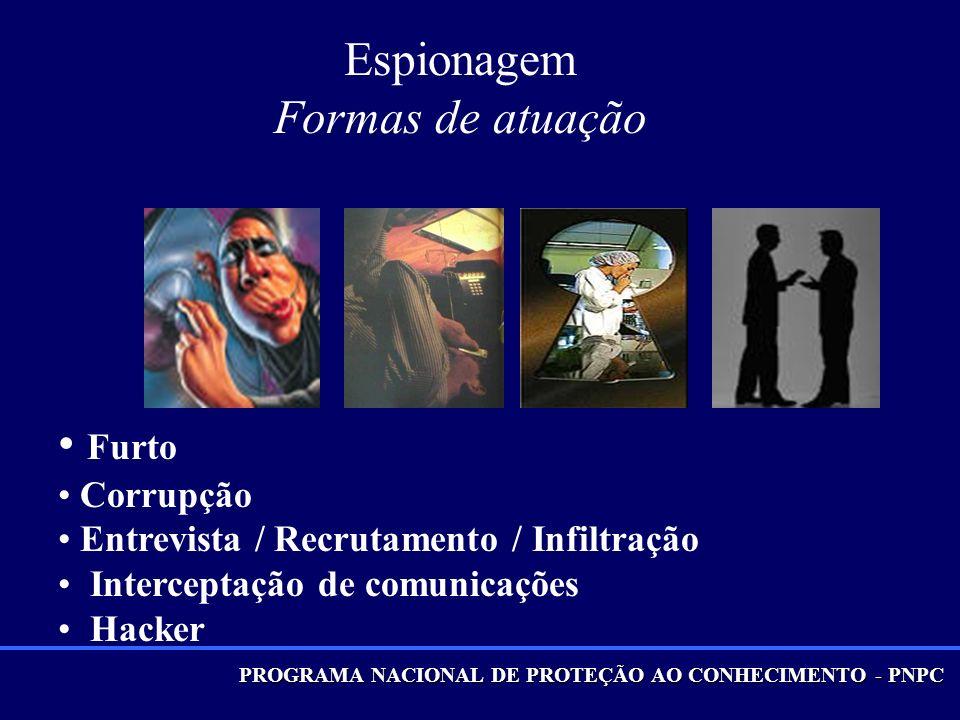PROGRAMA NACIONAL DE PROTEÇÃO AO CONHECIMENTO - PNPC Espionagem Formas de atuação Furto Corrupção Entrevista / Recrutamento / Infiltração Interceptação de comunicações Hacker