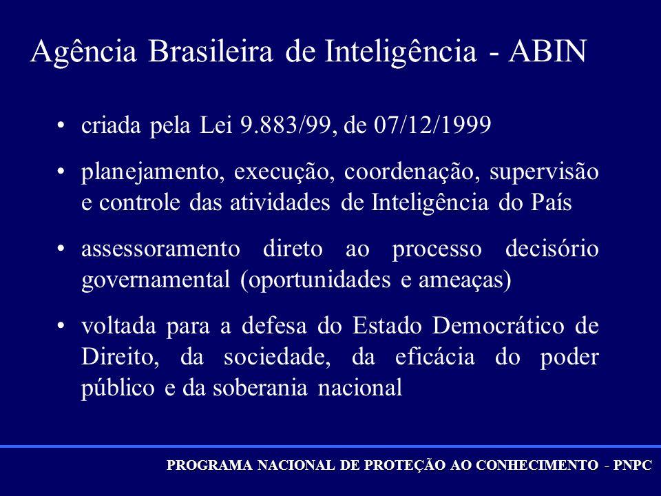PROGRAMA NACIONAL DE PROTEÇÃO AO CONHECIMENTO - PNPC A ABIN e a Proteção ao Conhecimento LEI N.º 9.883, de 7 DEZ 99 Art.