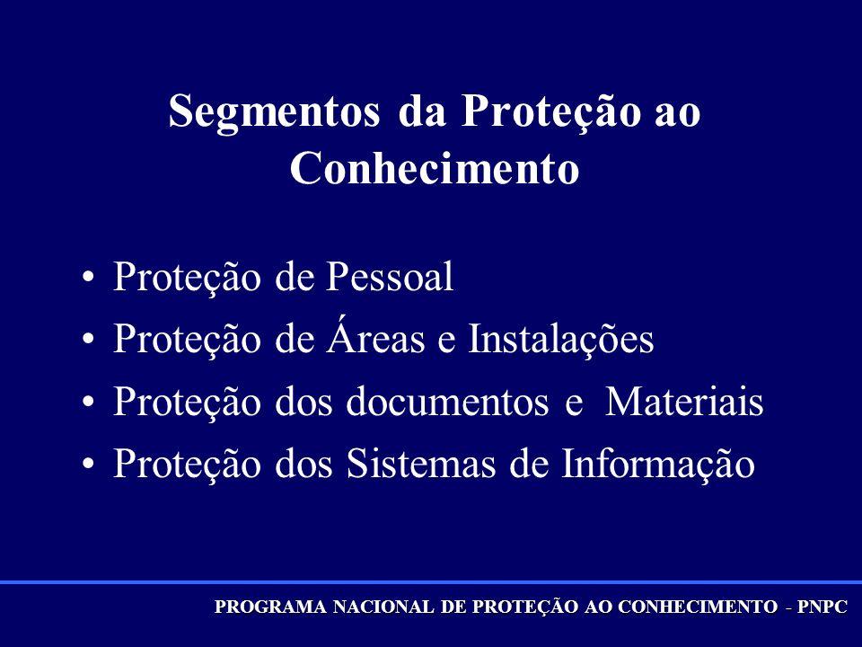 PROGRAMA NACIONAL DE PROTEÇÃO AO CONHECIMENTO - PNPC Segmentos da Proteção ao Conhecimento Proteção de Pessoal Proteção de Áreas e Instalações Proteção dos documentos e Materiais Proteção dos Sistemas de Informação