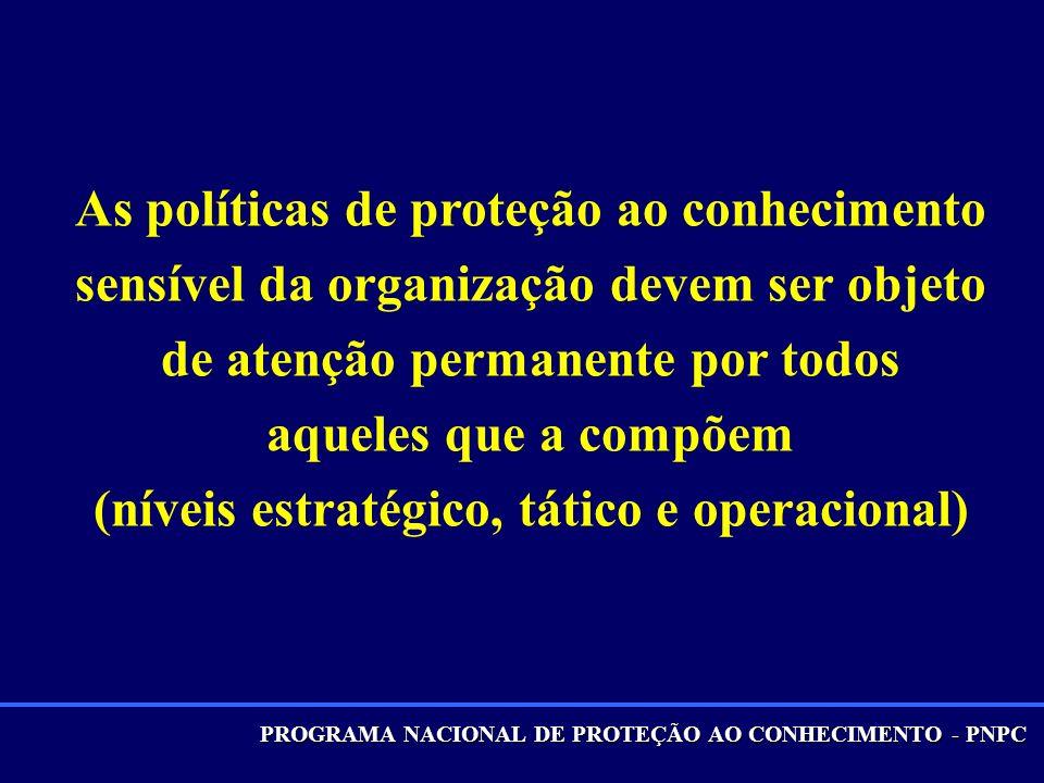 PROGRAMA NACIONAL DE PROTEÇÃO AO CONHECIMENTO - PNPC As políticas de proteção ao conhecimento sensível da organização devem ser objeto de atenção permanente por todos aqueles que a compõem (níveis estratégico, tático e operacional)