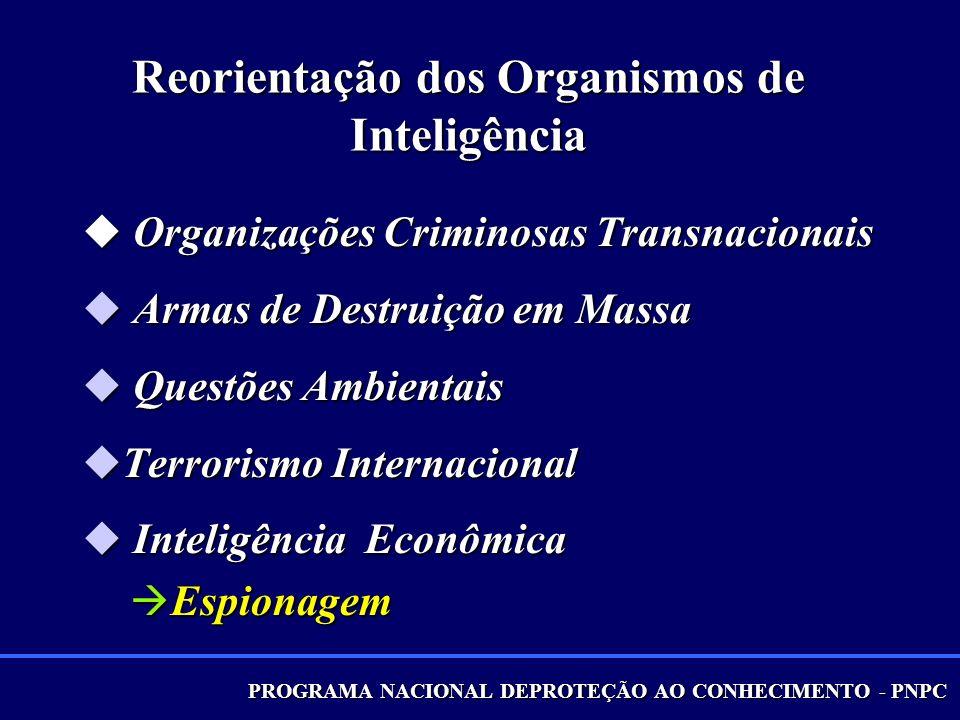 Reorientação dos Organismos de Inteligência Organizações Criminosas Transnacionais Organizações Criminosas Transnacionais Armas de Destruição em Massa Armas de Destruição em Massa Questões Ambientais Questões Ambientais Terrorismo Internacional Terrorismo Internacional Inteligência Econômica Inteligência Econômica à Espionagem PROGRAMA NACIONAL DEPROTEÇÃO AO CONHECIMENTO - PNPC