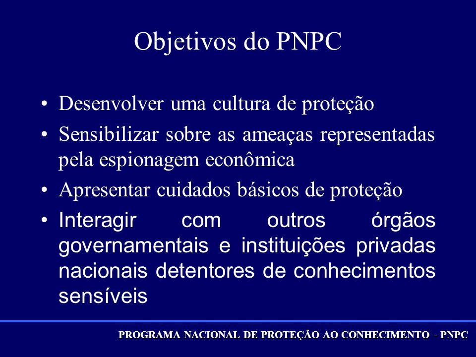 PROGRAMA NACIONAL DE PROTEÇÃO AO CONHECIMENTO - PNPC O Conhecimento Sensível no Brasil