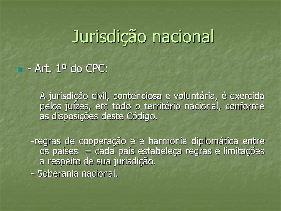 COMPETÊNCIA INTERNACIONAL CONCORRENTE: causas que podem ser julgadas pelo juiz brasileiro ou estrangeiro.