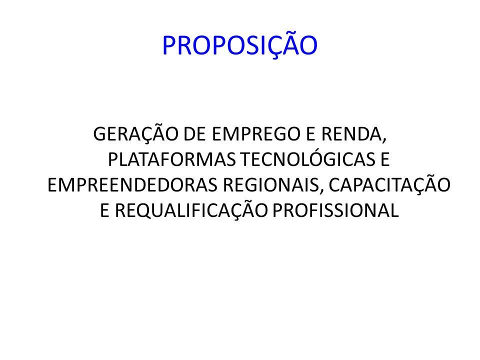 PROPOSIÇÃO GERAÇÃO DE EMPREGO E RENDA, PLATAFORMAS TECNOLÓGICAS E EMPREENDEDORAS REGIONAIS, CAPACITAÇÃO E REQUALIFICAÇÃO PROFISSIONAL