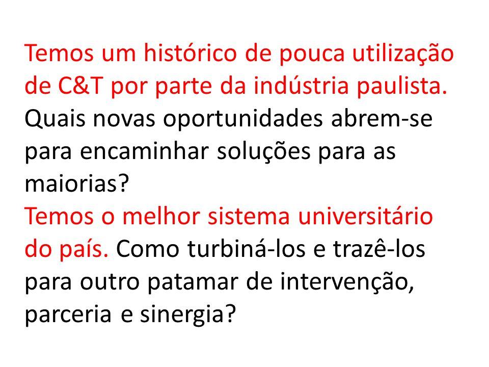 Temos um histórico de pouca utilização de C&T por parte da indústria paulista.