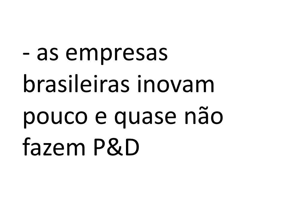 - as empresas brasileiras inovam pouco e quase não fazem P&D