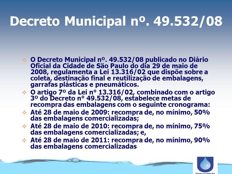 Legislação: O exemplo de São Paulo, Lei Municipal 13.316/02 e Decr.