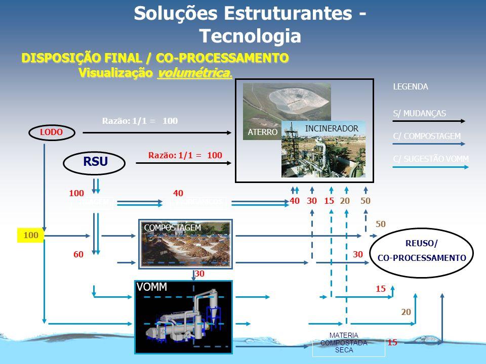Portaria da SVMA- São Paulo I - A Secretaria Municipal do Verde e do Meio Ambiente, através do seu Departamento de Controle da Qualidade Ambiental - DECONT, fiscalizará, no âmbito de sua competência, o cumprimento das disposições da Lei Municipal nº 13.316/2002, regulamentada pelo Decreto nº 49.532/2008.