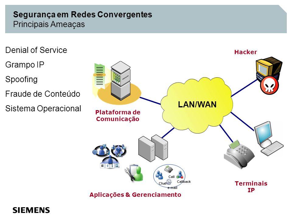 LAN/WAN e-mail Chat Callback Call Terminais IP Aplicações & Gerenciamento Plataforma de Comunicação Segurança em Redes Convergentes Principais Ameaças