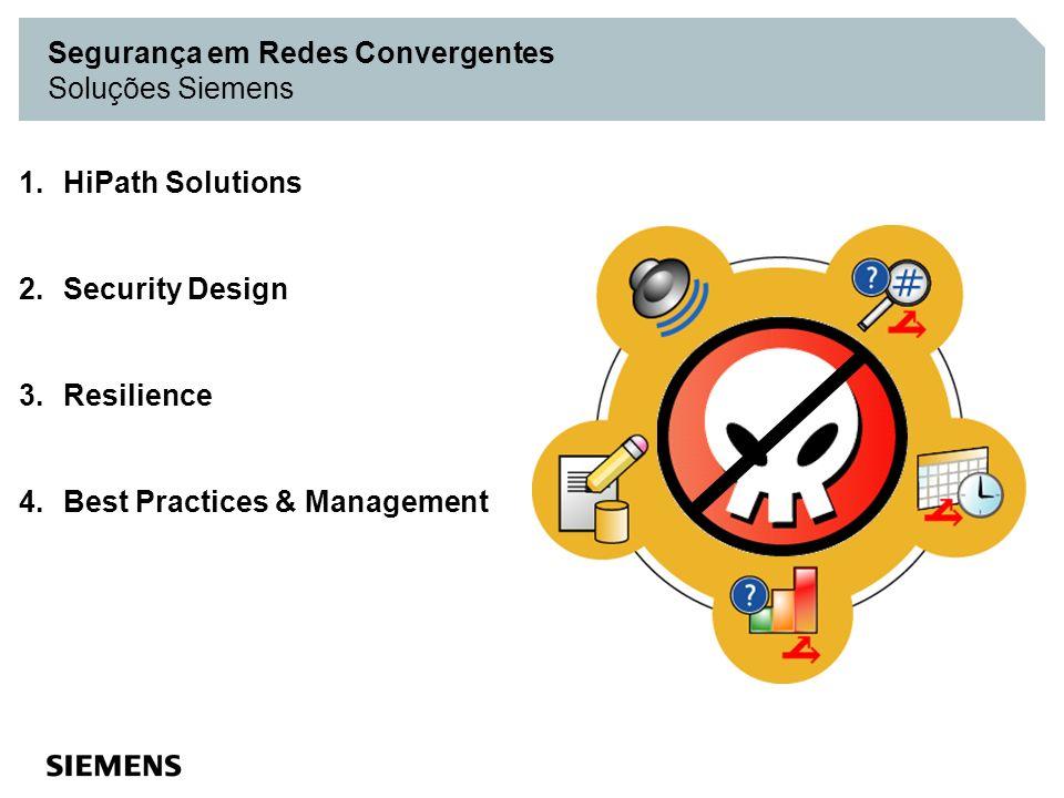Segurança em Redes Convergentes Soluções Siemens 1.HiPath Solutions 2.Security Design 3.Resilience 4.Best Practices & Management