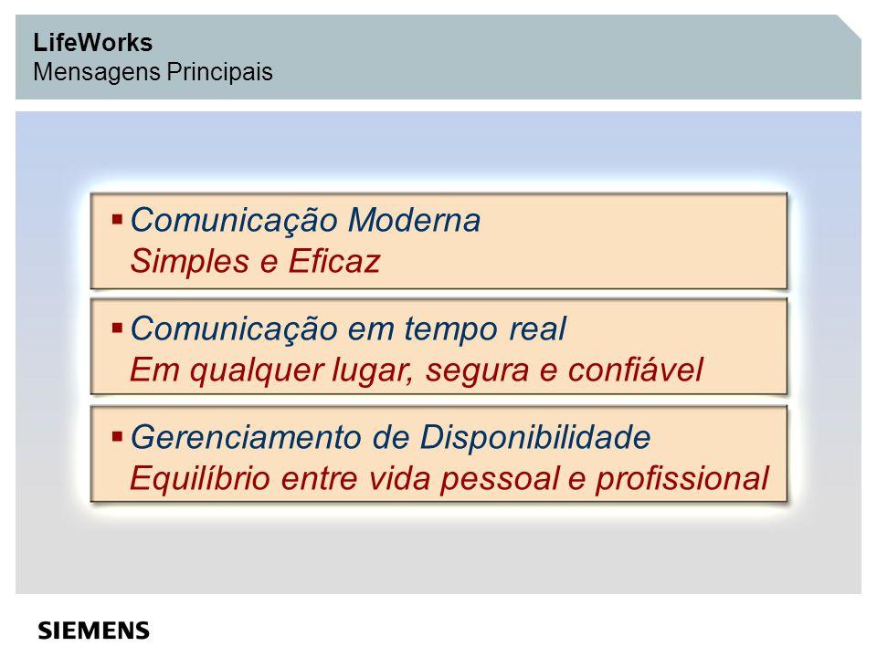 Comunicação Moderna Simples e Eficaz Comunicação em tempo real Em qualquer lugar, segura e confiável Gerenciamento de Disponibilidade Equilíbrio entre