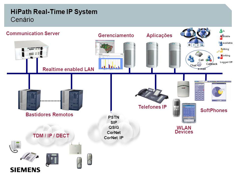 HiPath Real-Time IP System Cenário HiPath 4000 V2.0/3.0 HiPath 4000 Manager HFM <100.000 usuários optiPoint 410/420/600 WL2 optiPocket optiClient 130 HiPath CAP IPDA – AP3700IP HiPath Xpressions HiPath ProCenter HiPath ComAssistant HiPath OpenScape HiPath DAKS Gravação Digital Realtime enabled LAN 1…83 HiPath 8000 >100.000 usuários TDM / IP / DECT PSTN SIP QSIG CorNet CorNet IP