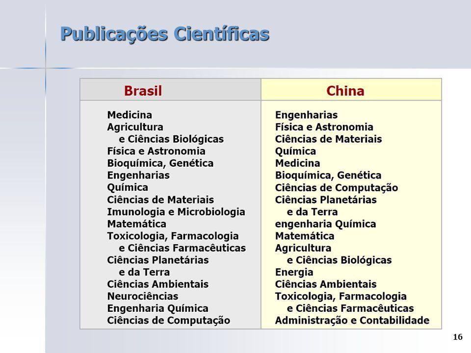 16 Publicações Científicas