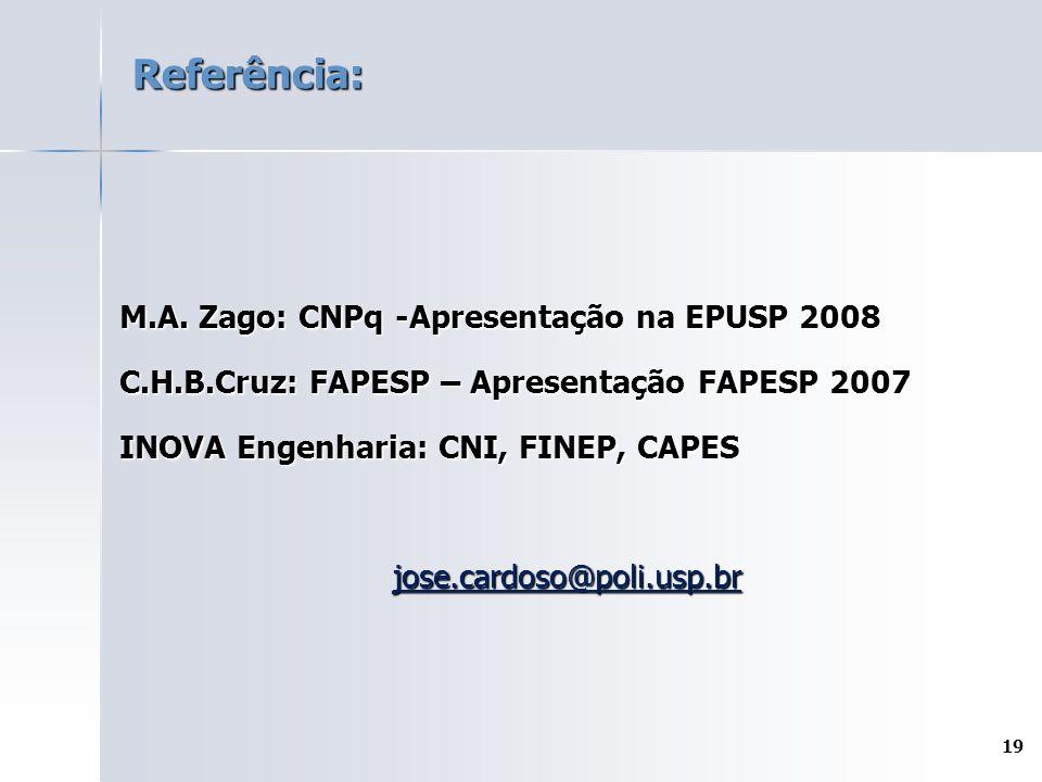 19 Referência: M.A. Zago: CNPq -Apresentação na EPUSP 2008 C.H.B.Cruz: FAPESP – Apresentação FAPESP 2007 INOVA Engenharia: CNI, FINEP, CAPES jose.card