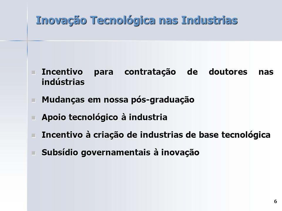 6 Inovação Tecnológica nas Industrias Incentivo para contratação de doutores nas indústrias Incentivo para contratação de doutores nas indústrias Mudanças em nossa pós-graduação Mudanças em nossa pós-graduação Apoio tecnológico à industria Apoio tecnológico à industria Incentivo à criação de industrias de base tecnológica Incentivo à criação de industrias de base tecnológica Subsídio governamentais à inovação Subsídio governamentais à inovação
