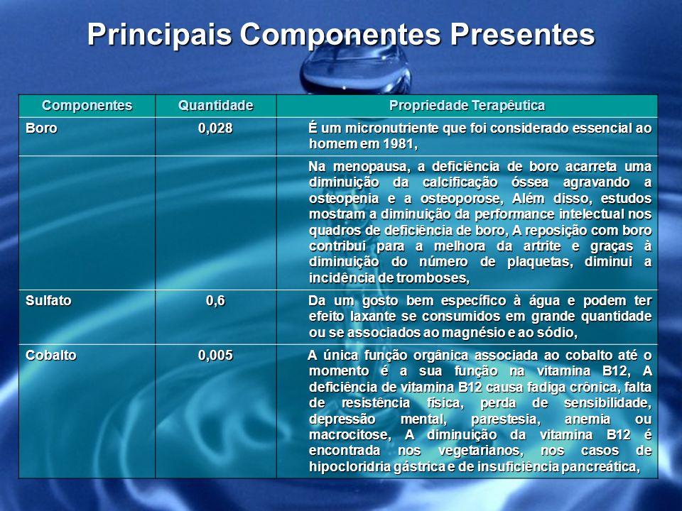Comparação com outras Fontes Fontana di prima X Ouro Fino (Premium)