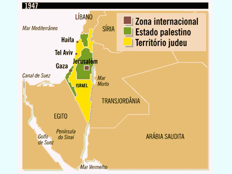 1947 – ONU APROVA A PARTILHA DA PALESTINA Estado Judeu (Israel) 56,7% da áreas Estado Palestino 42,6% da área Jerusalém Área Internacional sob adminis