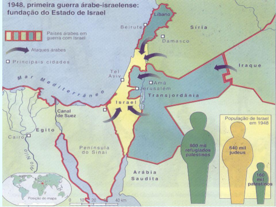 1º CONFLITO GUERRA DE INDEPENDÊNCIA DE ISRAEL (1948-49) Países Árabes (Egito, Síria, Jordânia, Líbano e Iraque) e povo palestino atacam Israel. Objeti