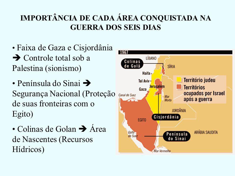 RESULTADO DO 2º CONFLITO Israel em apenas seis dias conquista: Toda Faixa de Gaza (antes sob domínio egípcio) Toda Península do Sinai (Território do E