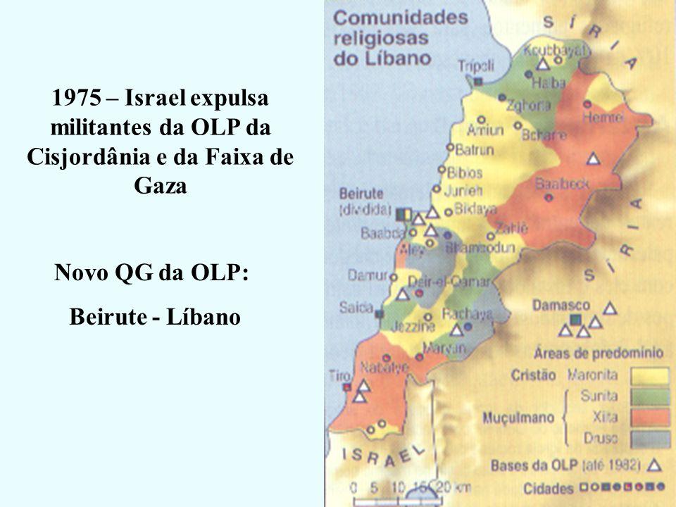 3º CONFLITO GUERRA DO YOM KIPPUR Países árabes realizam um ataque surpresa. Resultado Mais uma vitória de Israel