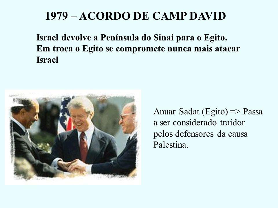 1975 – Israel expulsa militantes da OLP da Cisjordânia e da Faixa de Gaza Novo QG da OLP: Beirute - Líbano
