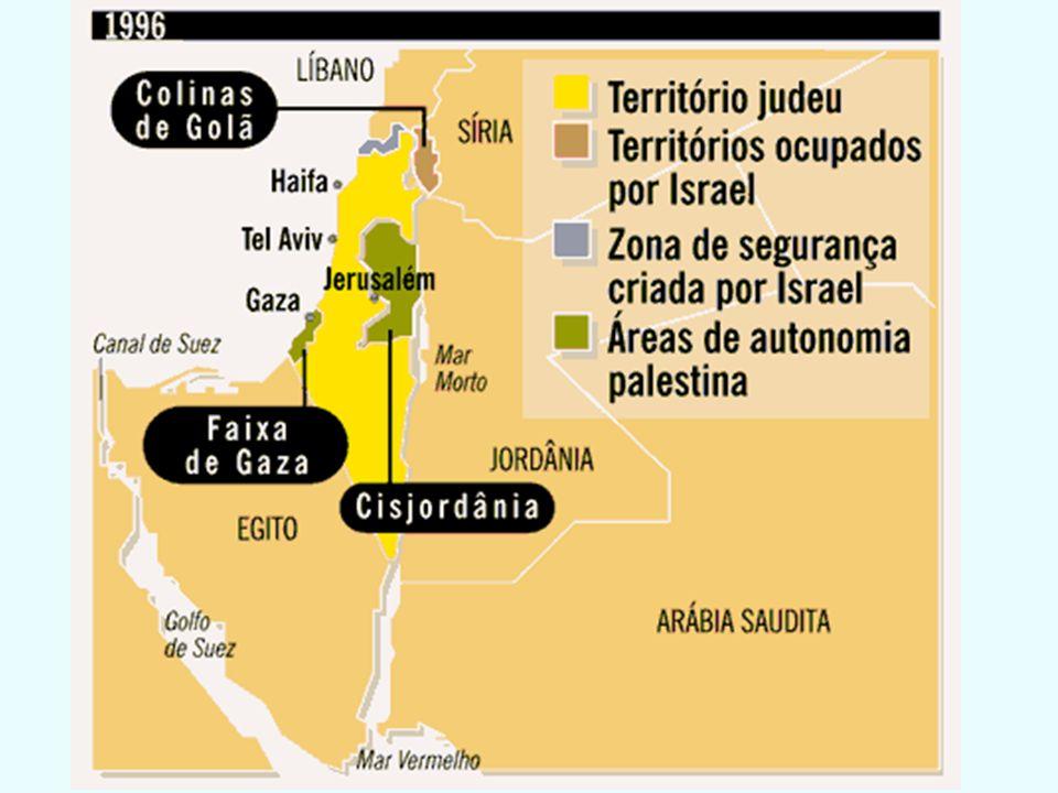 ACORDO DE OSLO II (1995) Local EUA Partes ANP (Yasser Arafat) e Israel (Ytizak Rabin) Acordo Aumenta as áreas sob controle dos Palestinos: Seis cidade