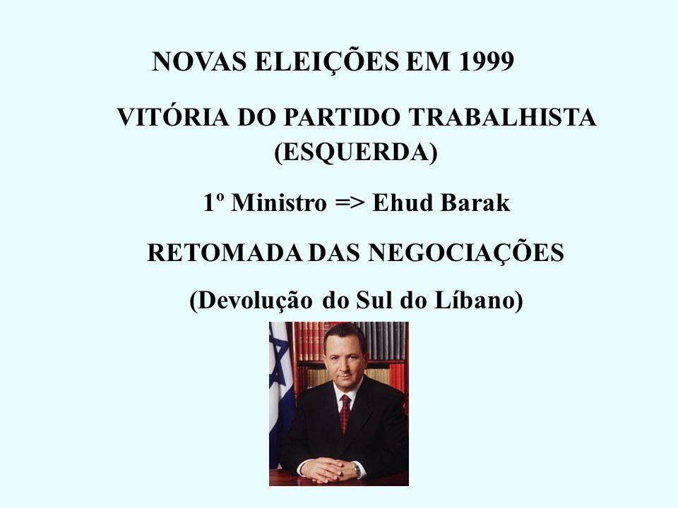 ELEIÇÕES EM ISRAEL VITÓRIA DO LIKUD (DIREITA) – 1996 1º Ministro => Binyamin Netaneahu FIM DAS NEGOCIAÇÕES
