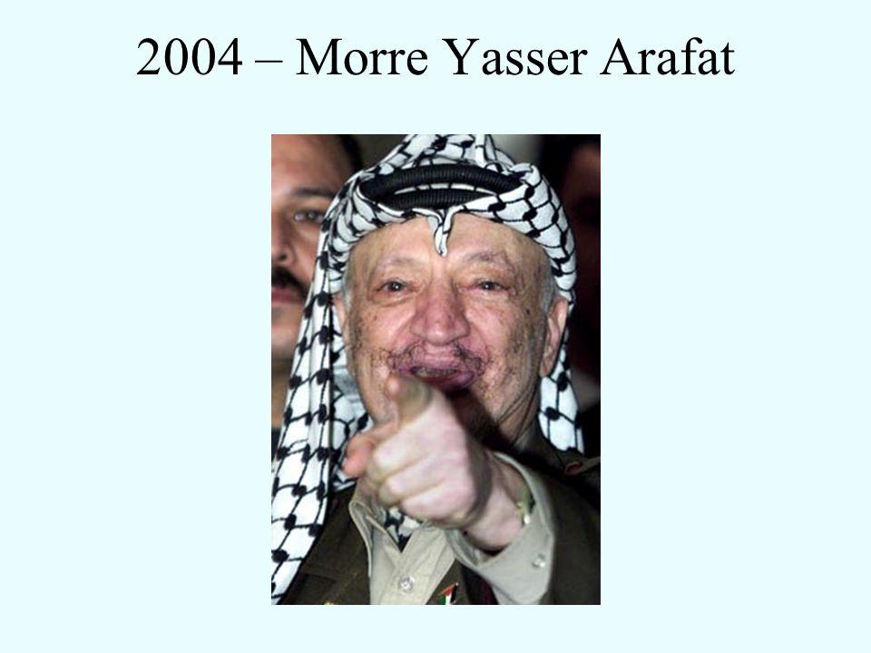 Retirada das colônias judaicas da Faixa de Gaza e da Cisjordânia