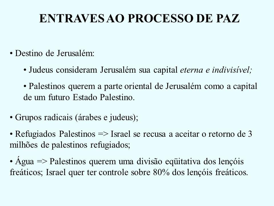 FATOS RECENTES Atual liderança da ANP Grupo Hamas 2006 Ataque israelense a bases militares dos grupos: Hezbollah – Sul do Líbano e Beirut Hamas – Faix