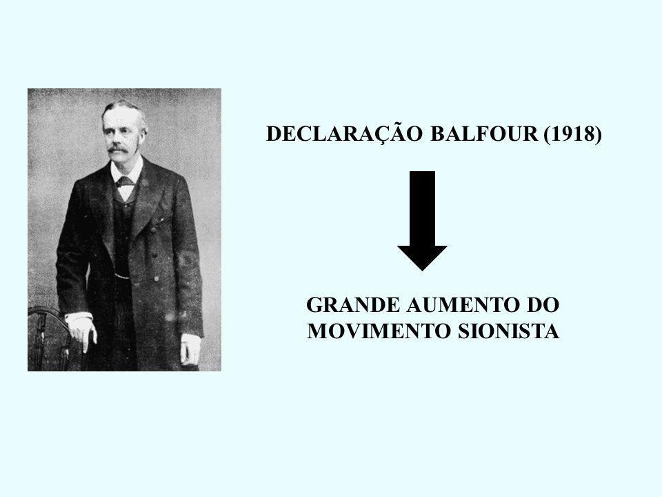 GRANDE AUMENTO DO MOVIMENTO SIONISTA