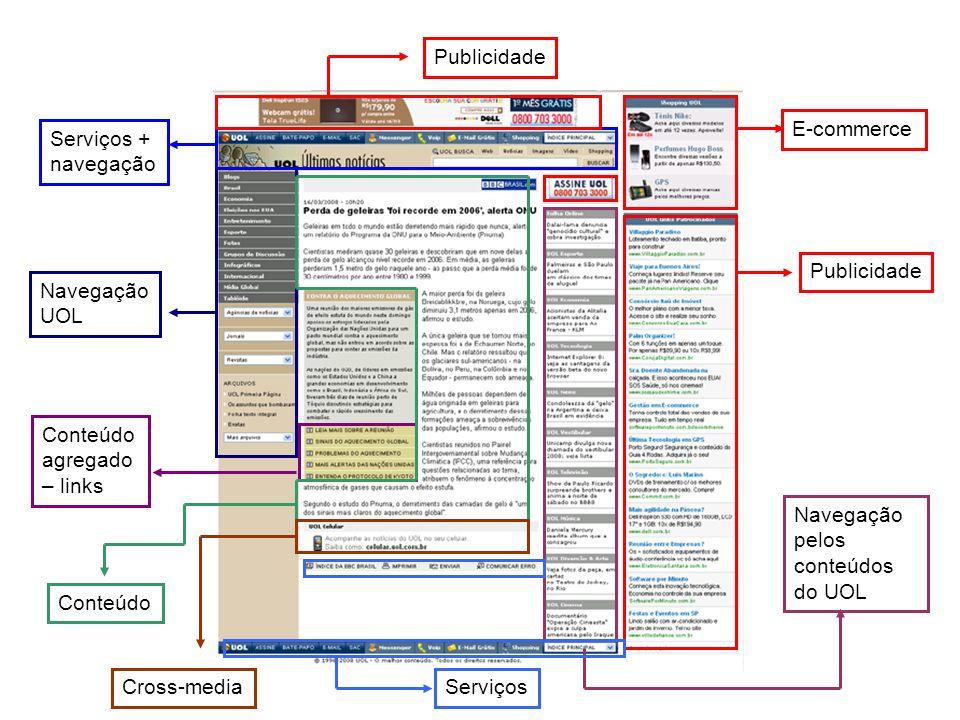 Navegação UOL Serviços + navegação Conteúdo agregado – links Conteúdo Navegação pelos conteúdos do UOL Publicidade E-commerce Cross-media Serviços