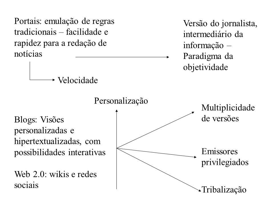 Portais: emulação de regras tradicionais – facilidade e rapidez para a redação de notícias Blogs: Visões personalizadas e hipertextualizadas, com possibilidades interativas Web 2.0: wikis e redes sociais Versão do jornalista, intermediário da informação – Paradigma da objetividade Multiplicidade de versões Tribalização Emissores privilegiados Velocidade Personalização