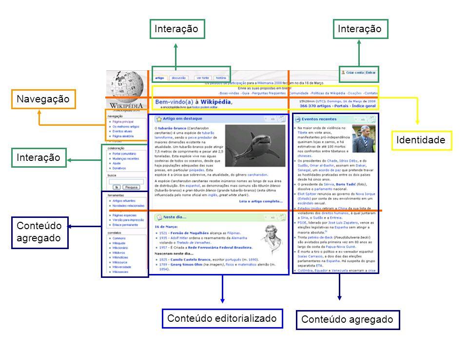 Interação Navegação Conteúdo editorializado Conteúdo agregado Conteúdo agregado Identidade