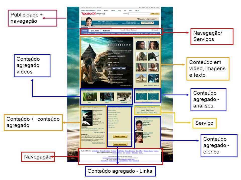Conteúdo agregado - Links Navegação/ Serviços Conteúdo em vídeo, imagens e texto Conteúdo agregado vídeos Conteúdo + conteúdo agregado Conteúdo agregado - análises Serviço Conteúdo agregado - elenco Navegação Publicidade + navegação