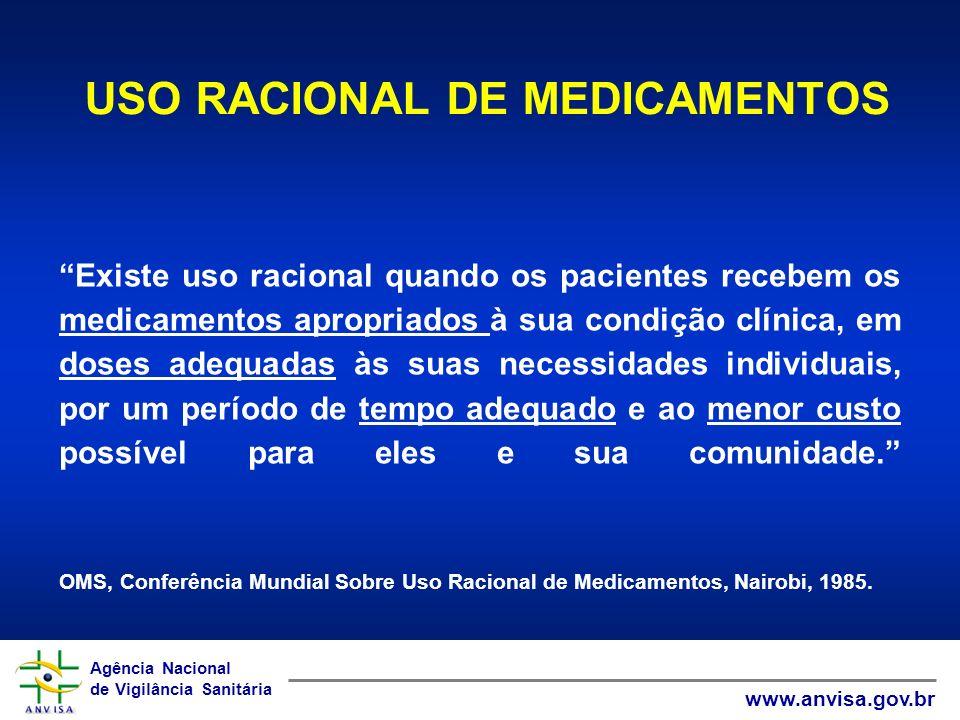 Agência Nacional de Vigilância Sanitária www.anvisa.gov.br Agência Nacional de Vigilância Sanitária www.anvisa.gov.br USO RACIONAL DE MEDICAMENTOS Exi