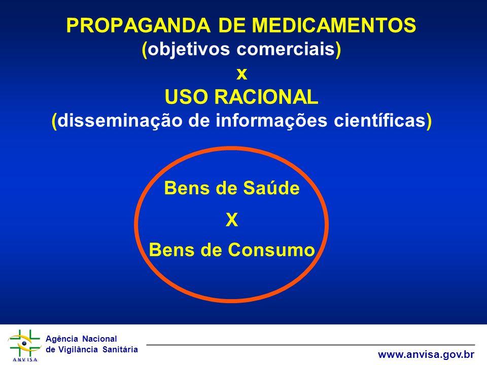 Agência Nacional de Vigilância Sanitária www.anvisa.gov.br Agência Nacional de Vigilância Sanitária www.anvisa.gov.br PROPAGANDA DE MEDICAMENTOS (obje