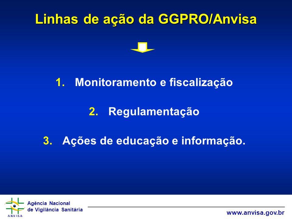 Agência Nacional de Vigilância Sanitária www.anvisa.gov.br Agência Nacional de Vigilância Sanitária www.anvisa.gov.br 1.Monitoramento e fiscalização 2