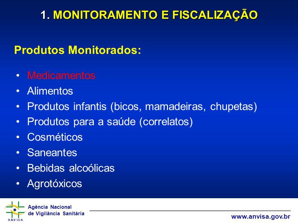 Agência Nacional de Vigilância Sanitária www.anvisa.gov.br Agência Nacional de Vigilância Sanitária www.anvisa.gov.br 1. MONITORAMENTO E FISCALIZAÇÃO