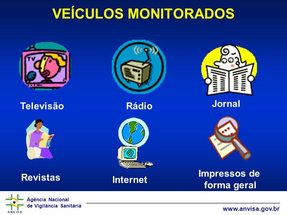 Agência Nacional de Vigilância Sanitária www.anvisa.gov.br Agência Nacional de Vigilância Sanitária www.anvisa.gov.br VEÍCULOS MONITORADOS TelevisãoRá