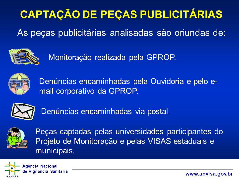 Agência Nacional de Vigilância Sanitária www.anvisa.gov.br Agência Nacional de Vigilância Sanitária www.anvisa.gov.br CAPTAÇÃO DE PEÇAS PUBLICITÁRIAS