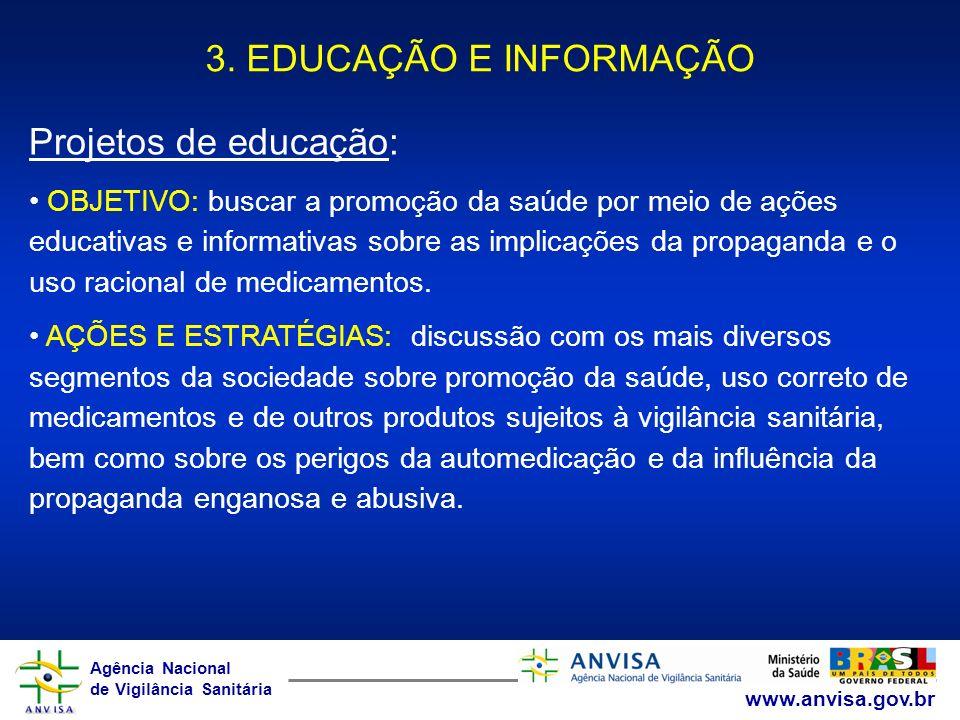 Agência Nacional de Vigilância Sanitária www.anvisa.gov.br Agência Nacional de Vigilância Sanitária www.anvisa.gov.br Projetos de educação: OBJETIVO: